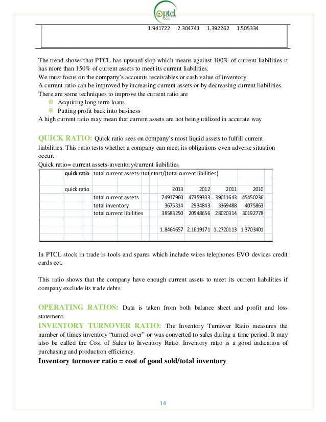 Stock in trade turnover vector royalty free stock sehrish PTCL report vector royalty free stock