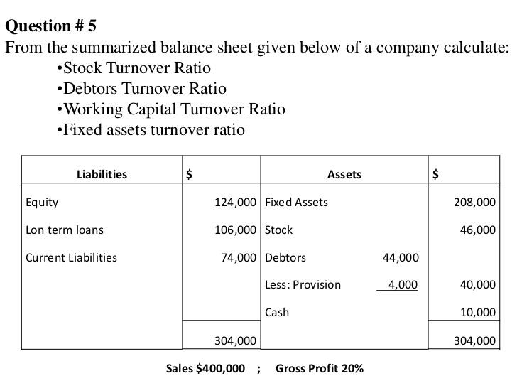 Stock in trade turnover picture stock Stock in trade turnover - ClipartFox picture stock