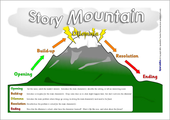Story mountain clipart vector transparent download Story mountain clipart 2 » Clipart Station vector transparent download