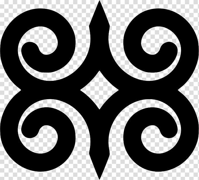 Strength symbol clipart jpg royalty free stock Adinkra symbols Ghana Akan people , strength transparent ... jpg royalty free stock
