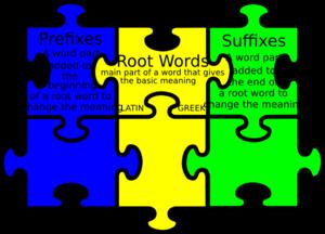 Suffix clipart graphic transparent library Puzzle Clip Art at Clker.com - vector clip art online ... graphic transparent library