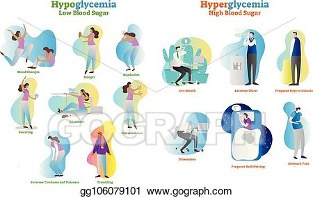 Sugar high clipart picture transparent download Vector Stock - Hyperglycemia and hypoglycemia vector ... picture transparent download