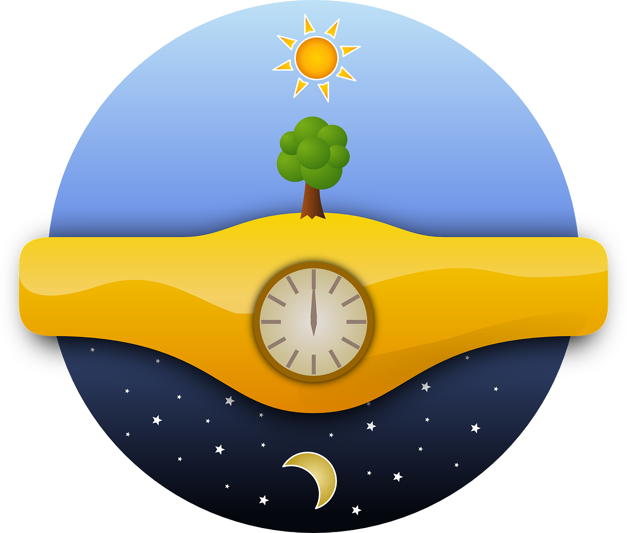 Sun clock clipart graphic transparent stock Two techniques for telling time without a watch - Outdoor Revival graphic transparent stock