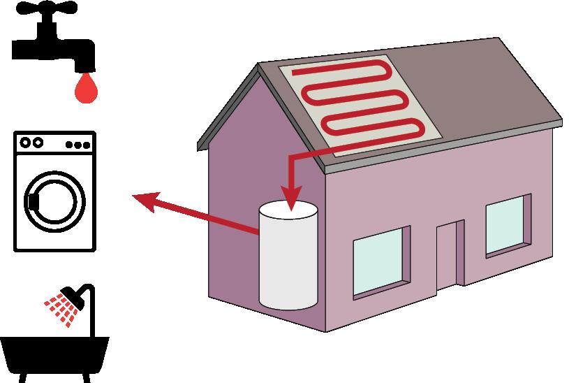 Sun heating water clipart