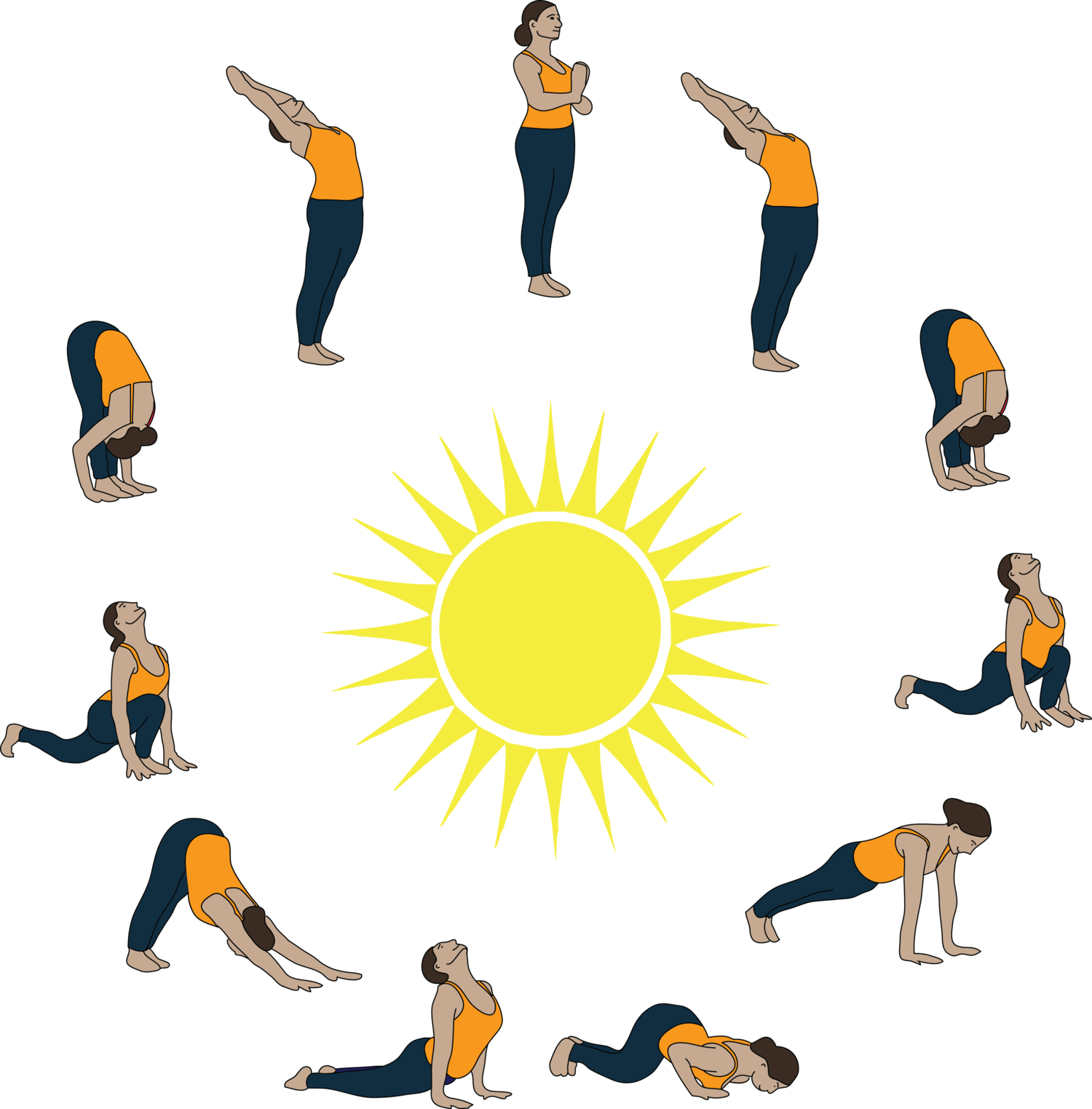 Sun path clipart banner library library Sun+Salutation+Complete+(orange) - YogaHub banner library library