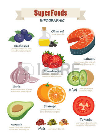 Super food clipart svg library stock 1,718 Super Food Stock Vector Illustration And Royalty Free Super ... svg library stock