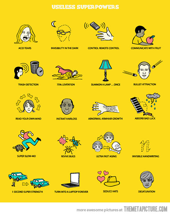 Super powers clipart jpg free download Completely Useless Superpowers... - The Meta Picture jpg free download