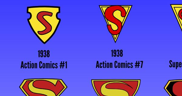 Superman chest logo clipart vector Superman Logo | Free Download Clip Art | Free Clip Art | on ... vector