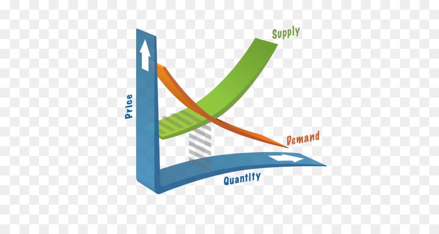 Supplymdemand clipart clipart stock Line Logo clipart - Market, Economics, Text, transparent ... clipart stock
