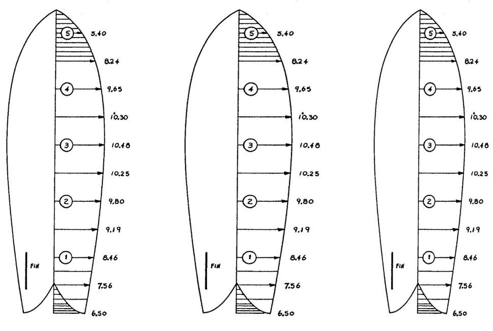 Surfboard outline clipart picture transparent stock Surfboard Template. art soft top vinyl art. blank white surfboard ... picture transparent stock