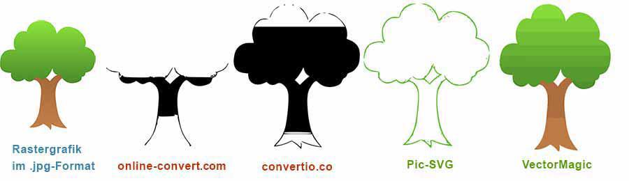 Svg in clipart umwandeln picture library download SVG/Grafiken konvertieren – SELFHTML-Wiki picture library download