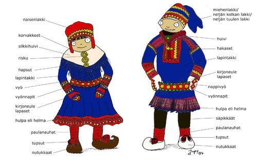Sweden traditional clothing men clipart graphic library library Traditional Finnish Folk clothing and its influence on ... graphic library library