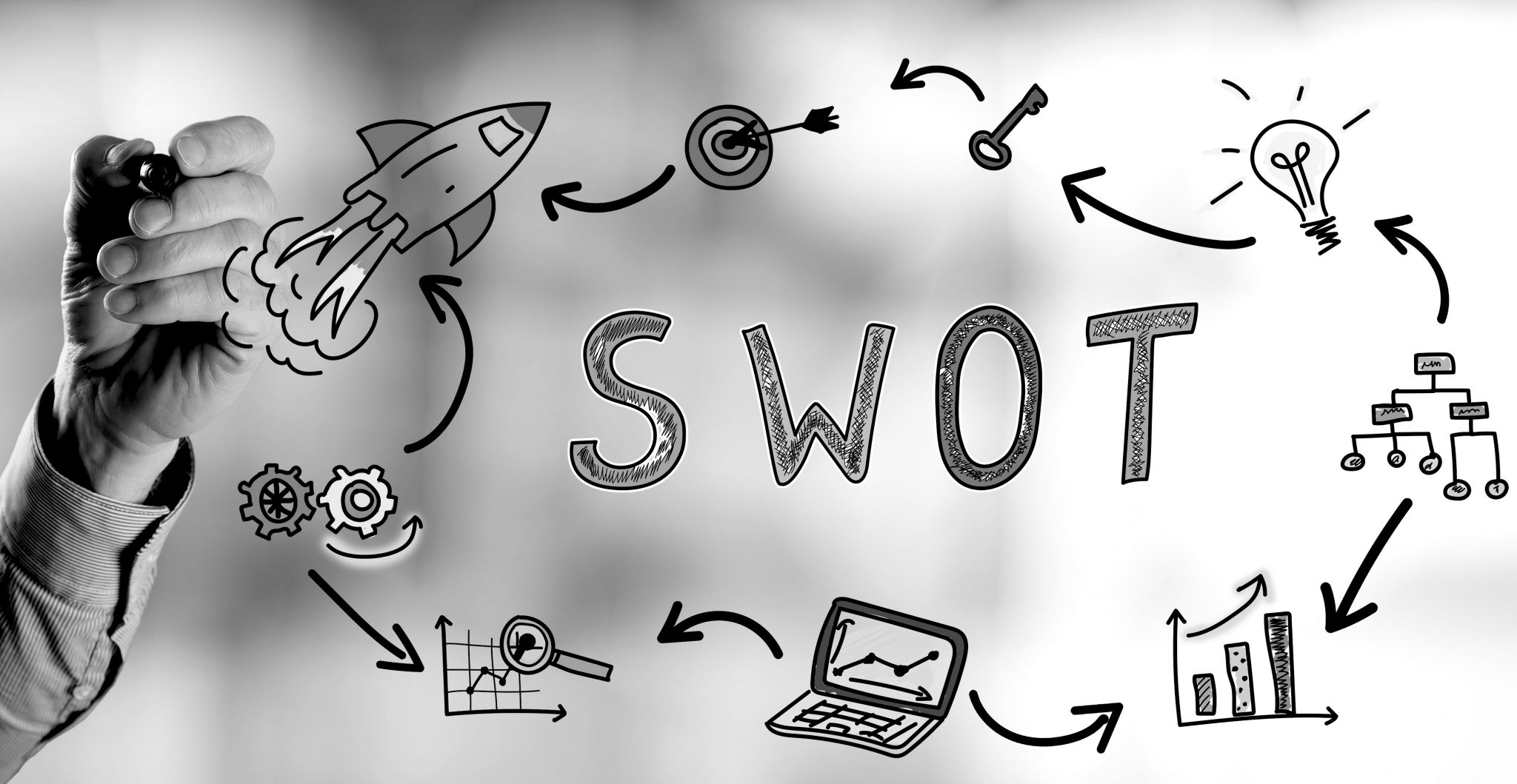Swot analysis clipart free black and white svg transparent download How NOT to S.W.O.T | Creative Plus Business svg transparent download