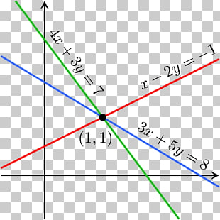 System of linear equations clipart picture 133 system Of Linear Equations PNG cliparts for free ... picture