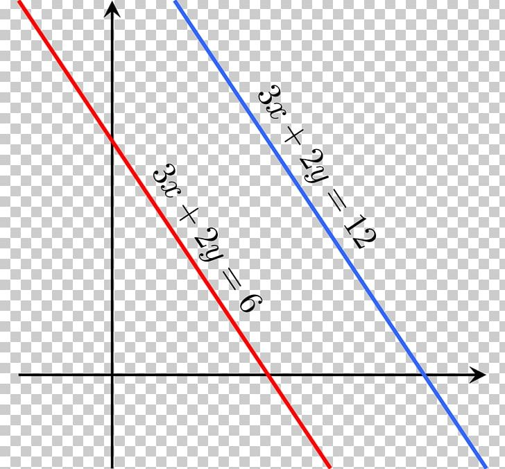 System of linear equations clipart image free library System Of Linear Equations System Of Equations Linearity PNG ... image free library