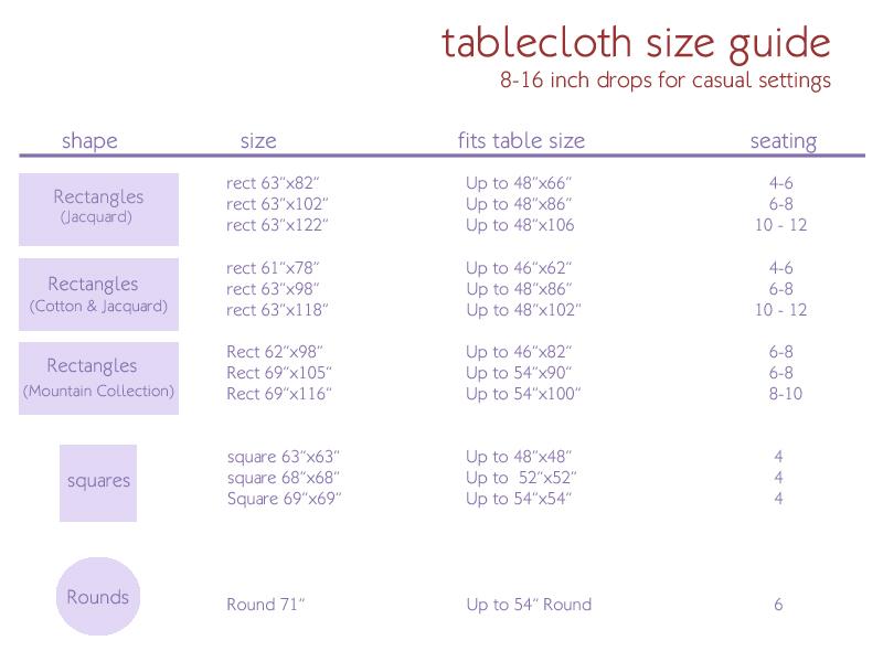 Tablecloth sizes svg transparent Sizing Guide : Petite Provence svg transparent