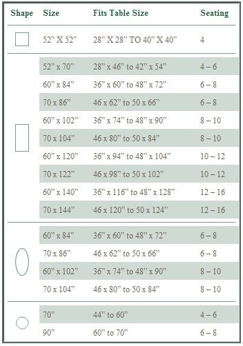 Tablecloth sizes clip 17 best ideas about Tablecloth Sizes on Pinterest   Wedding table ... clip
