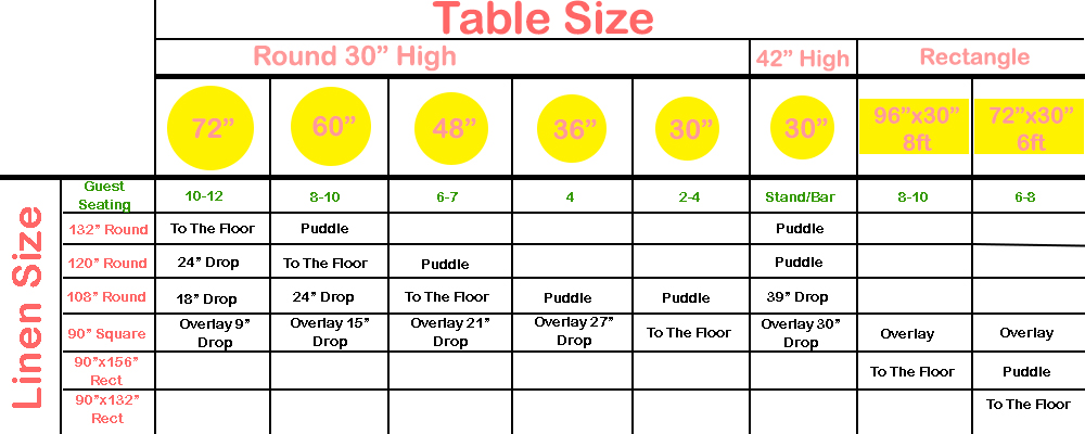 Tablecloth sizes graphic library library Tablecloth and Chair Cover Sizing Chart - Bridal Tablecloths graphic library library