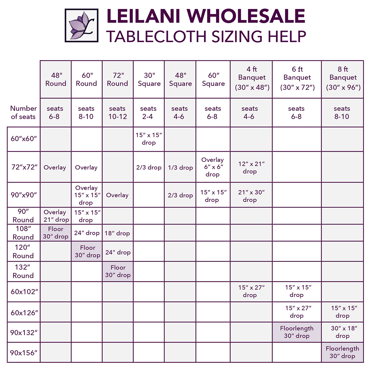 Tablecloth sizes clip library stock Tablecloth Sizing Help clip library stock