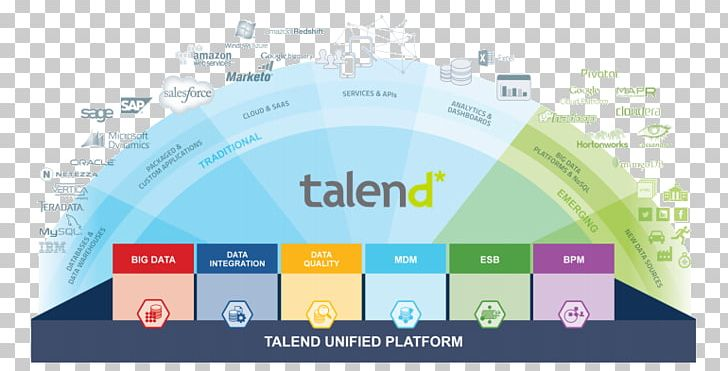 Talend logo clipart clipart freeuse stock Talend Data Management Computer Software Data Integration ... clipart freeuse stock