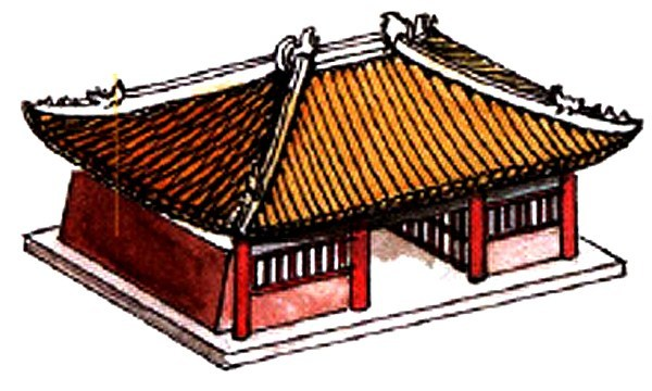Tall ancient chinese structure clipart picture freeuse download Traditional Chinese Roofs – ALL THINGS CHINESE picture freeuse download