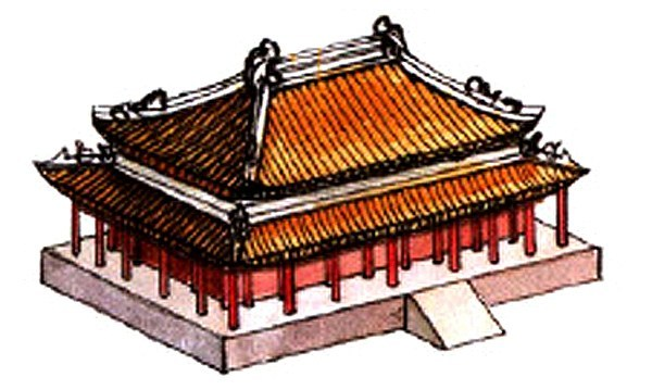 Tall ancient chinese structure clipart png library stock Traditional Chinese Roofs – ALL THINGS CHINESE png library stock