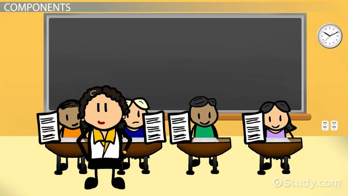 Teacher modeling a lesson clipart png download SIOP Model: Definition, Components & Process - Video ... png download