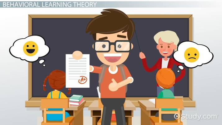 Teacher modeling a lesson clipart clipart transparent stock Using Behavioral Learning Theory to Create a Learning ... clipart transparent stock
