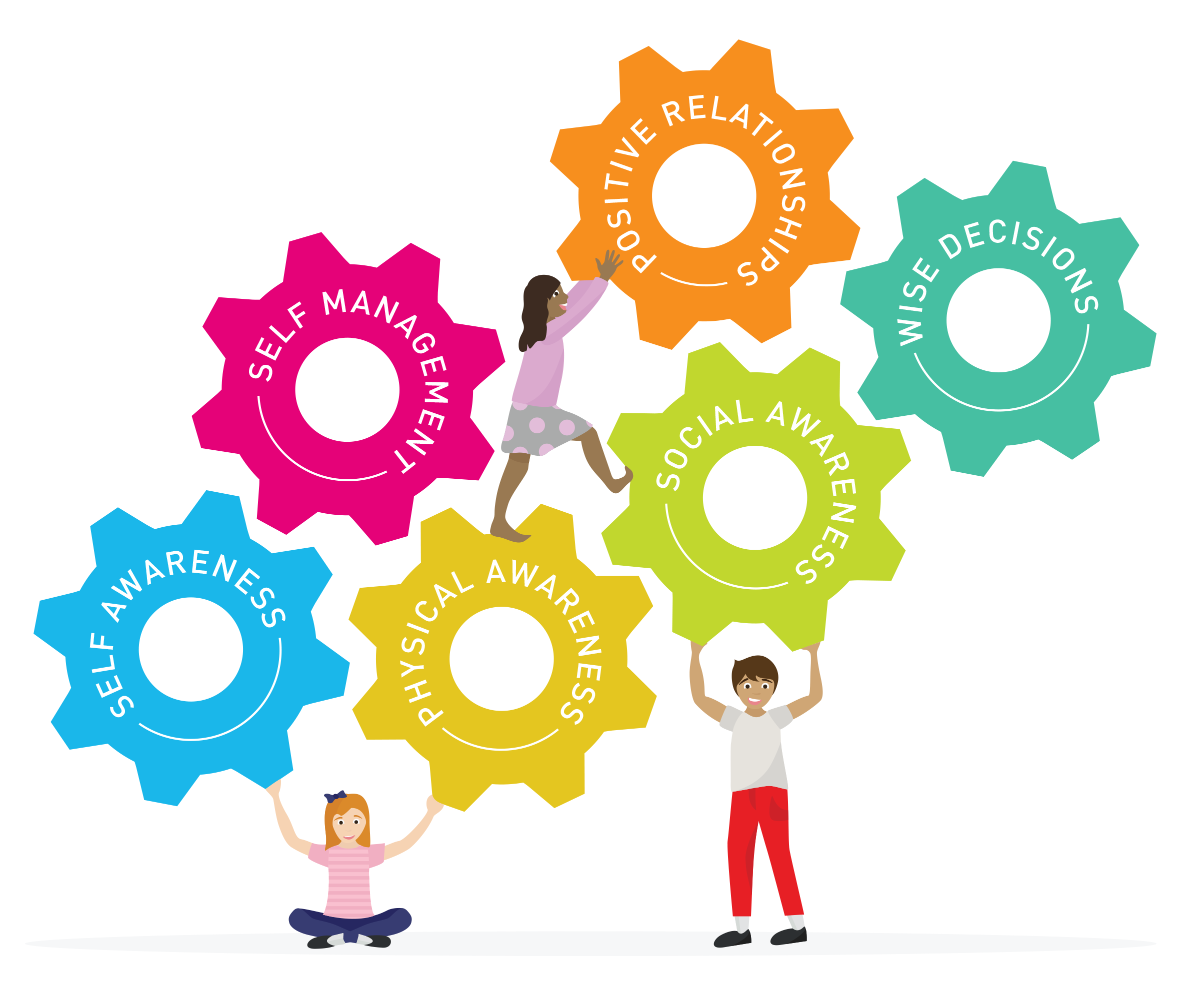 Teacher-s professional development clipart banner stock Empower Teachers | Life Skills Group banner stock