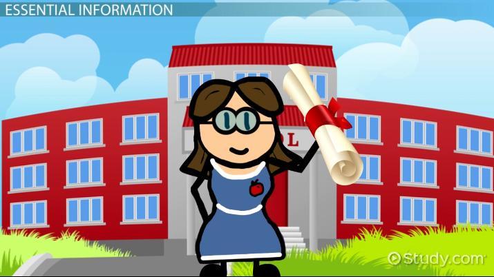 Techers teaching college class clipart svg stock Training & Degree to Become a Preschool Teacher svg stock