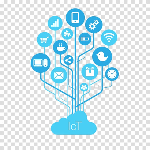 Tecnologia clipart image free library Internet of Things Business Technology Smart city ... image free library