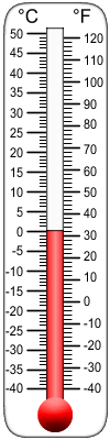 Thermometer clipart for teachers clipart freeuse stock Free Clip Art of Thermometers clipart freeuse stock
