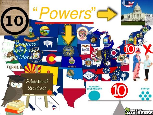 Tenth amendment clipart picture free download 14 the 9th and 10th amendments real picture free download