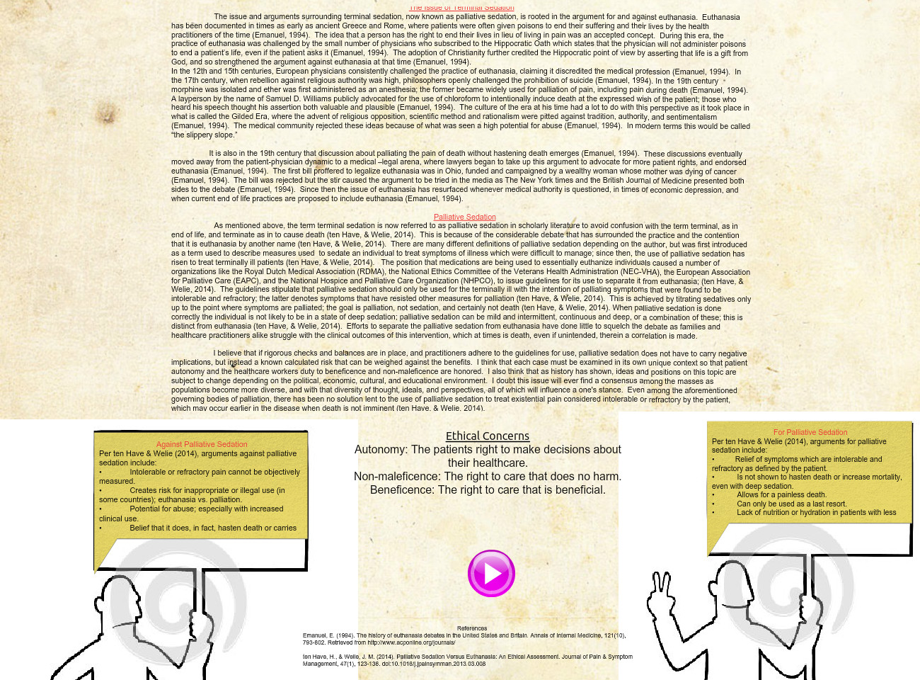 Terminal sedation clipart clip art library download Terminal Sedation Shatika James: text, images, music, video ... clip art library download