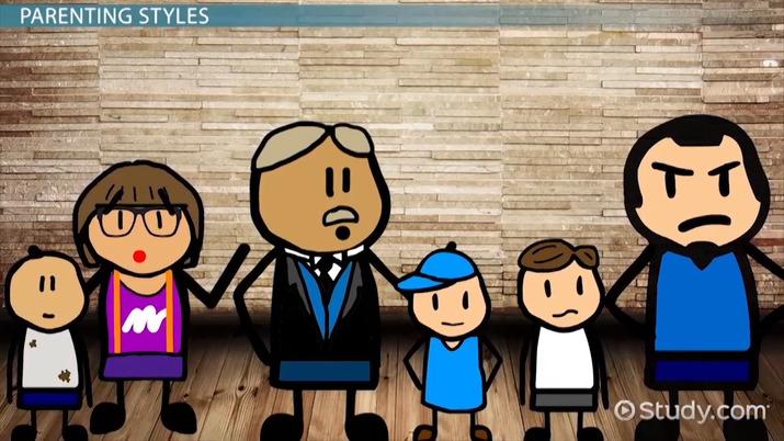 The d style parent clipart banner transparent stock Parent-Child Relationships: Definition & Explanation - Video ... banner transparent stock