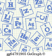 The elements clipart png library stock Chemical Elements Clip Art - Royalty Free - GoGraph png library stock