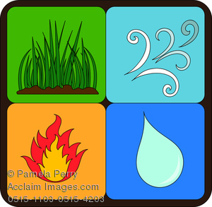 The elements clipart clip free download Clip Art Image of Nature\'s Elements clip free download