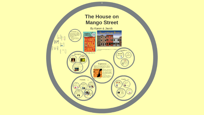 The house on mango street nenny rachel and lucy clipart