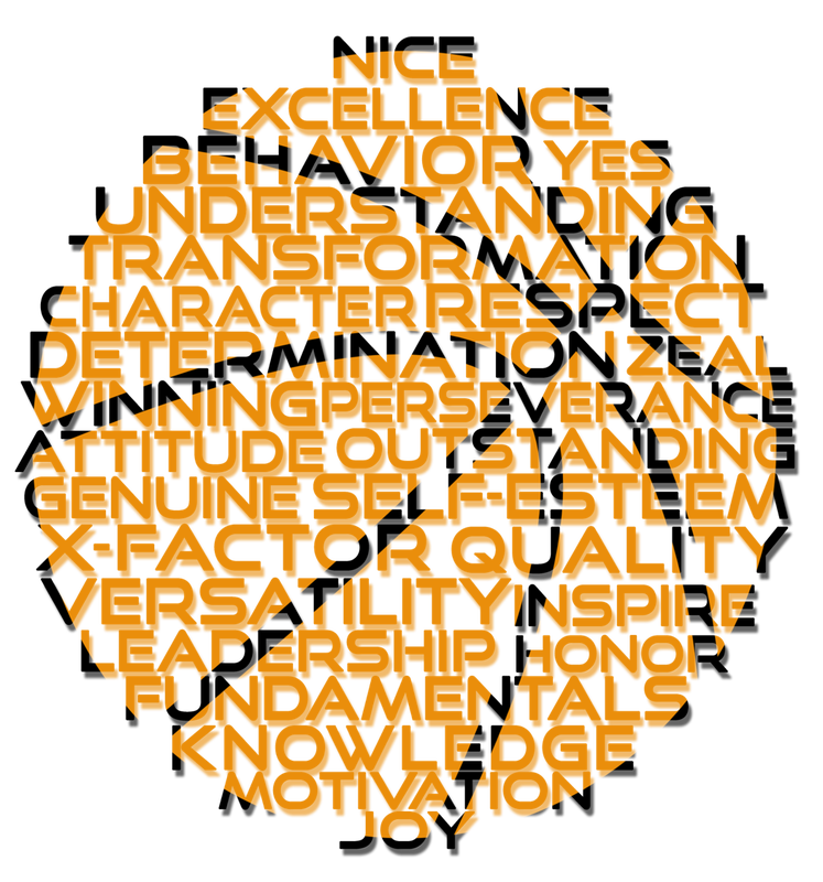 The word basketball in clipart clip black and white library Home clip black and white library