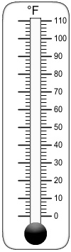 Thermometer clipart printable free stock Thermometer Black And White Clipart Printable 3956 ... free stock