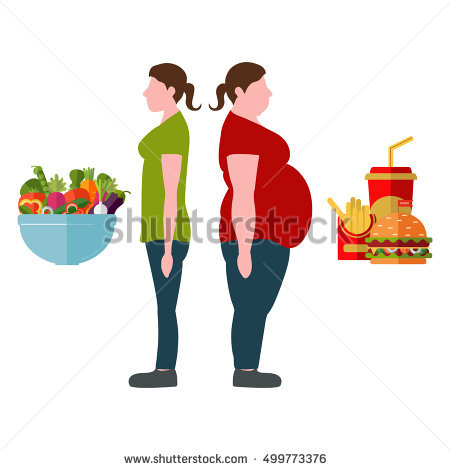 Thin person clipart jpg library stock Fat And Thin Woman Stock Photos, Royalty-Free Images & Vectors ... jpg library stock