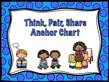 Think pair share clipart image library stock Think pair share clipart 4 » Clipart Portal image library stock