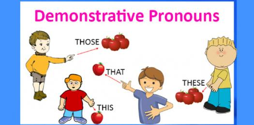This that these those clipart png transparent stock Demonstrative Pronouns Quiz: This That, These And Those ... png transparent stock