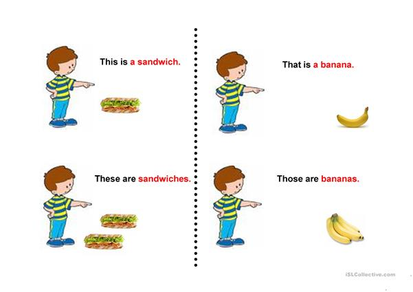 This that these those clipart svg download Demonstrative pronouns - English ESL Powerpoints svg download