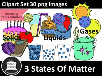 Three states of matter clipart vector library download 3 States Of Matter Clipart Set | Products in 2019 | States ... vector library download