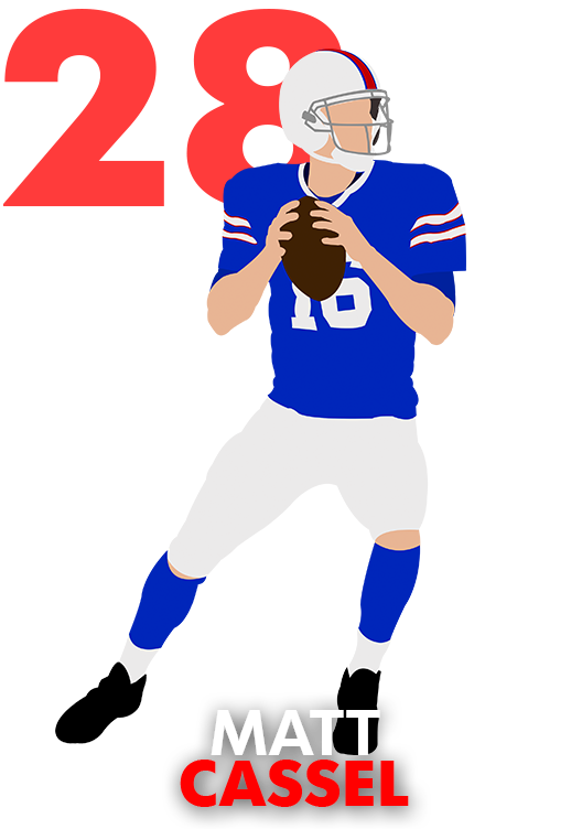 Thrown football clipart banner free library QB Rank No. 24: Nick Foles | USA TODAY Sports Wire banner free library