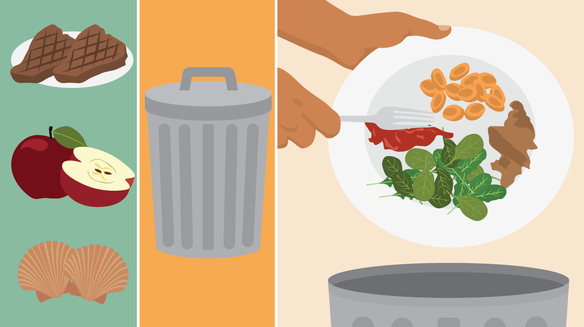 Throwing food clipart royalty free download Understanding Food Waste | Fix.com royalty free download
