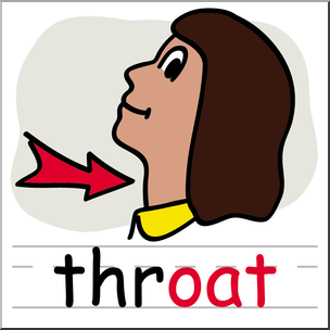 Throwt clipart picture royalty free stock Clip Art: Basic Words: -oat Phonics: Throat Color I abcteach ... picture royalty free stock
