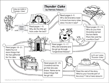 Thunder cake clipart png freeuse stock Thunder Cake: Reading Response Map | Printable Book Reports ... png freeuse stock