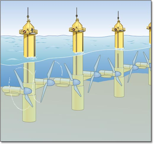 Tidal energy clipart vector royalty free library Tidal Energy Projects Set Sail vector royalty free library
